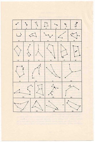 1977 Constellations Star Shapes Original By Antiqueprintstore