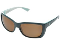 Zeal Optics Idyllwild Everglades Jade W Polarized Copper Lens Sport Sunglasses Blue