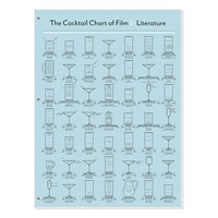 Pop Chart Lab The Cocktail Chart Of Film And Literature Print