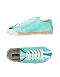 Cuple Sneakers Turquoise