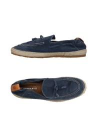 Brimarts Loafers Pastel Blue