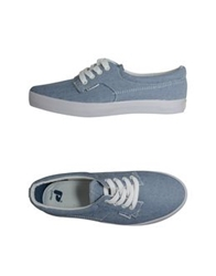 Pointer Sneakers Pastel Blue